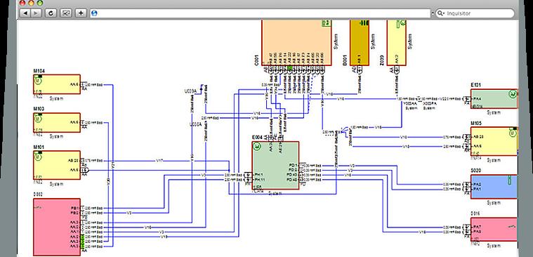 Software_de_Diseño_de_Cableado_Eléctrico,_E3.Functional_Design