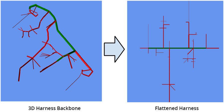 Software de Diseño de Cableado Eléctrico, E3.Harness Flattening