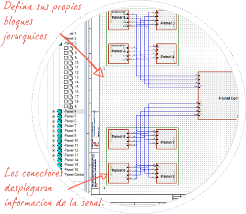 Software de diseño eléctrico de cables y arneses eléctricos, E3-Cable, Elabore diagramas de bloques jerárquicos