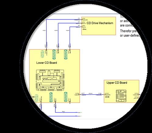 Software de diseño eléctrico de cables y arneses eléctricos, E3-Cable, enlace a la información externa