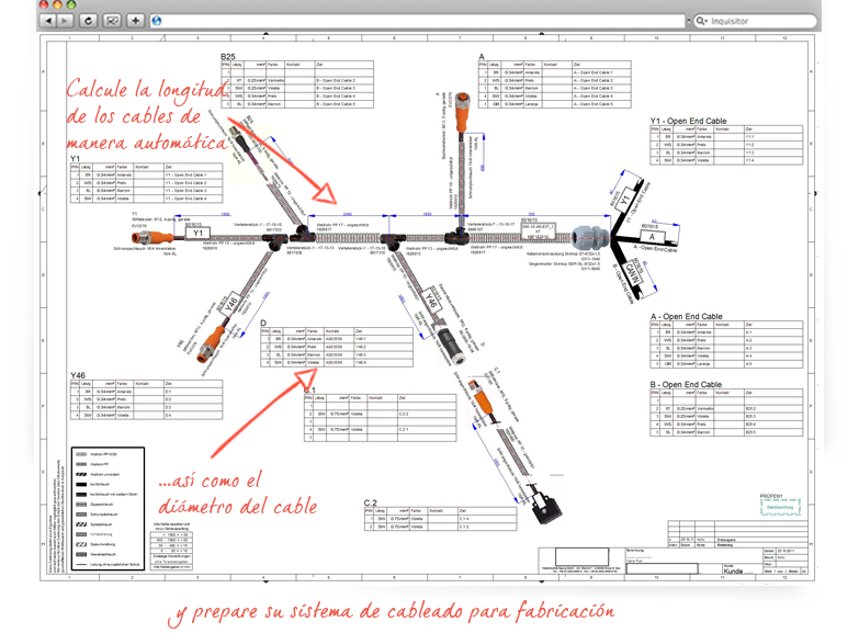 Software de Diseño de Cableado Eléctrico, E3.formboard, Prepare la documentación de fabricación