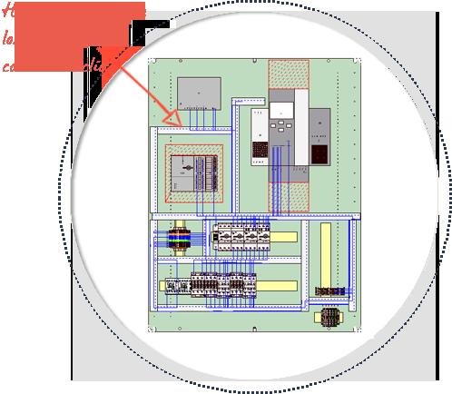 Software de diseño eléctrico de paneles, E3-Panel, Elabore tantas vistas 2D adicionales como necesite
