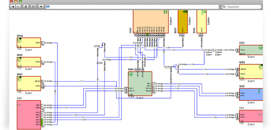 electrical-wiring-design-software--e3-functional-design