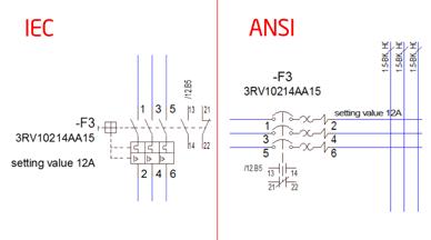 IEC-ANSI